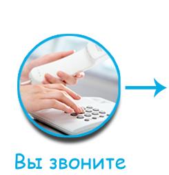 Предложение по срочной компьютерной услуге без порядка очереди