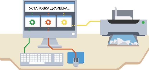 поиск / Установка драйверов и настройка компьютер