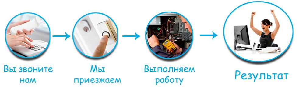 search / ремонт компьютеров