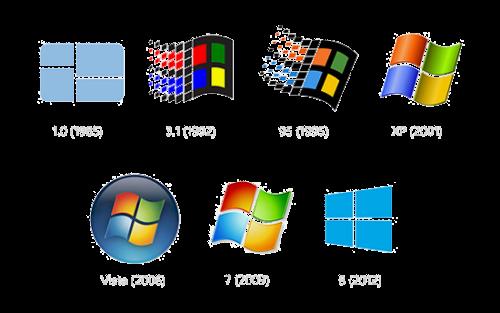 Для полноценной работы PC необходимо настроить и обновить OS